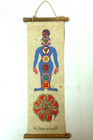 "Inspirational Scroll – print of ""The Seven Chakras and Kundalini"""