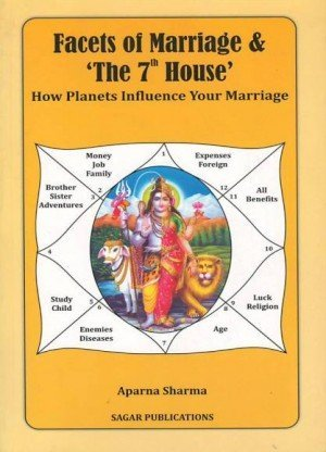 "Facets of Marriage & ""The 7th House"": How Planets Influence your Marriage"